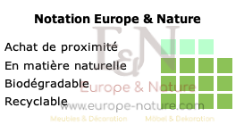 Matrice Europe & Nature FR.png